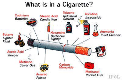 cigarette content and emphysema