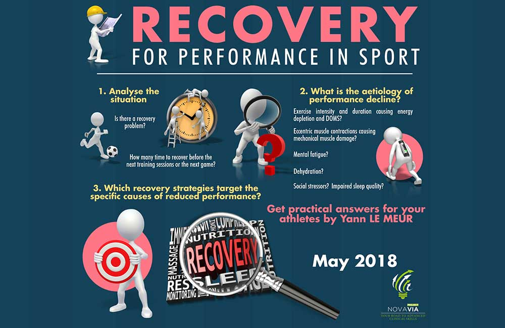 infographics-sport-performance - Salt therapy and sports