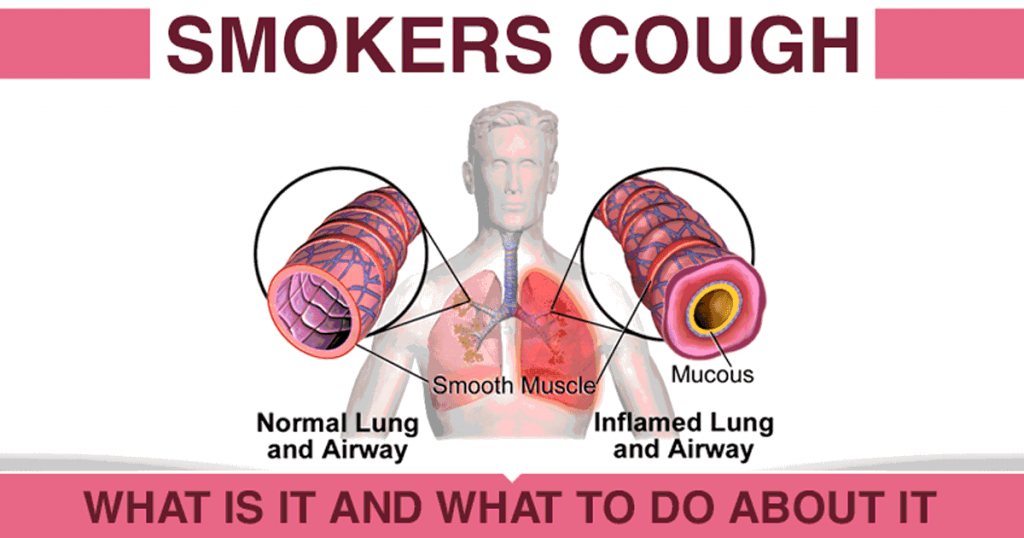 Smokers-Cough